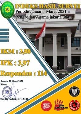 IKM IPK 2021